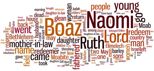 Characterization In Biblical Narrative Of Ruth Binu Peniel